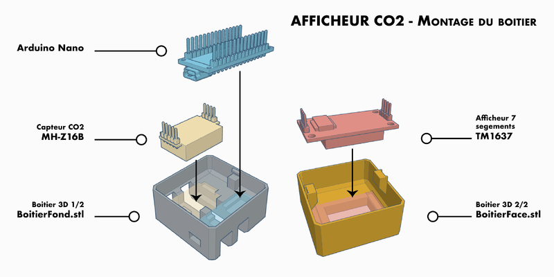 Afficheur CO2 Montage global Plan de travail 1.png