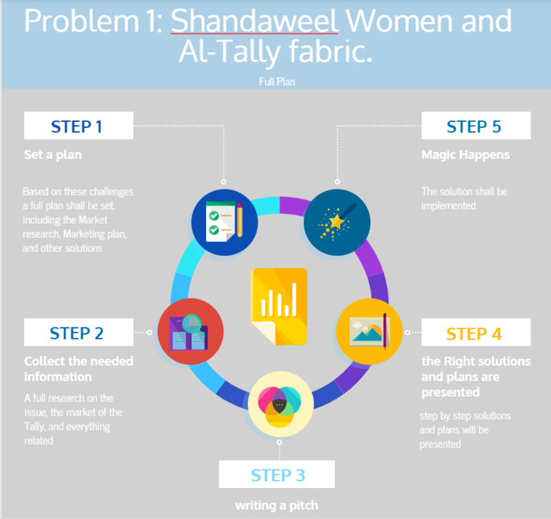 Shandaweel Women Tally fabric issue - Four step solution Screenshot 138 .png