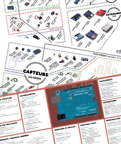 Posters_et_Cheat_Sheet_Arduino_en_Français_Docarduino-01.jpg