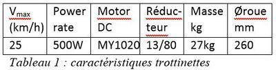 Commande_et_instrumentation_de_trottinette_électrique_500W_avec_Arduino_méga_st10.jpg